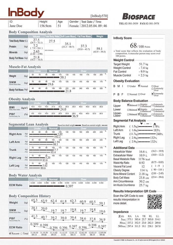 Body Composition Analyzer Inbody 570