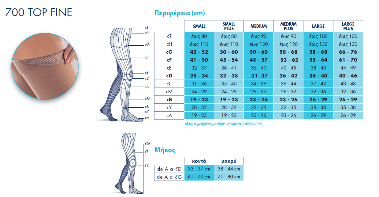 Sigvaris Tf Select 2 Thigh Compression Stockings